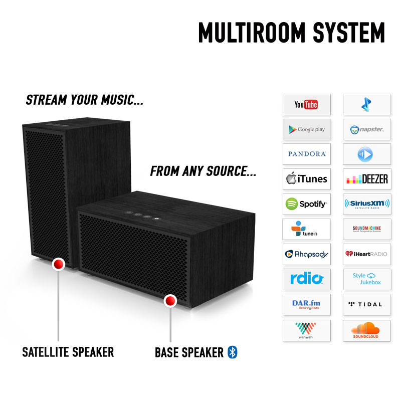 multi room audio system 2 speakers package av express. Black Bedroom Furniture Sets. Home Design Ideas